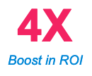 Acer had a 4x boost in ROI with Vanilla